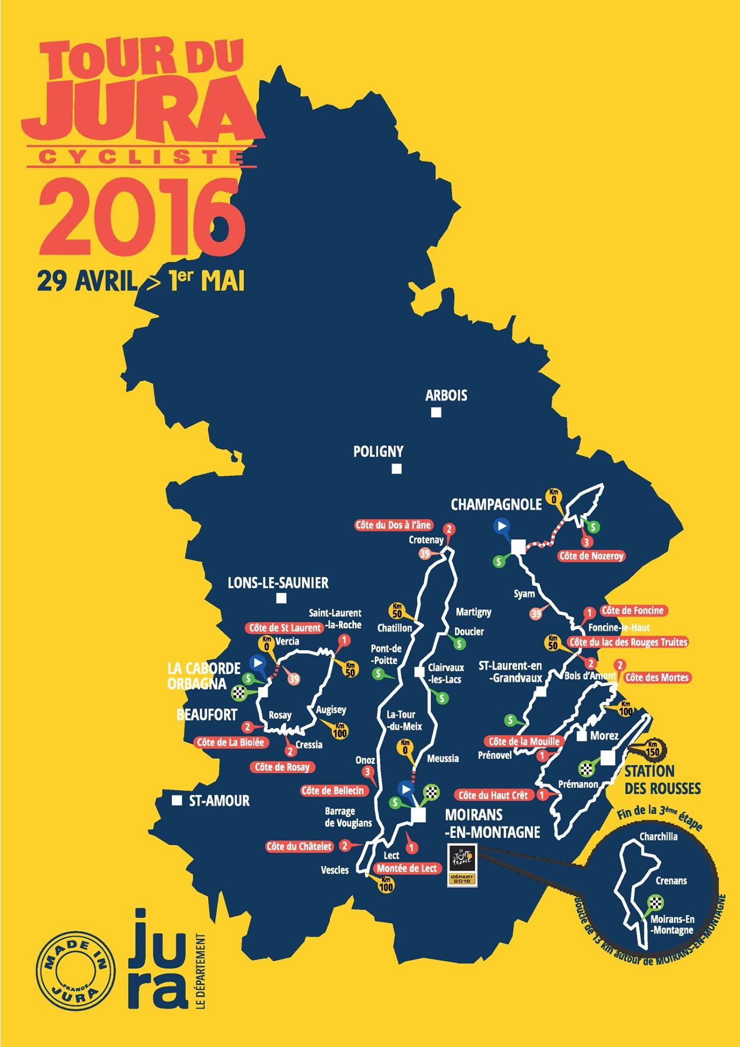 Partenariat Tour du Jura Cycliste 2016